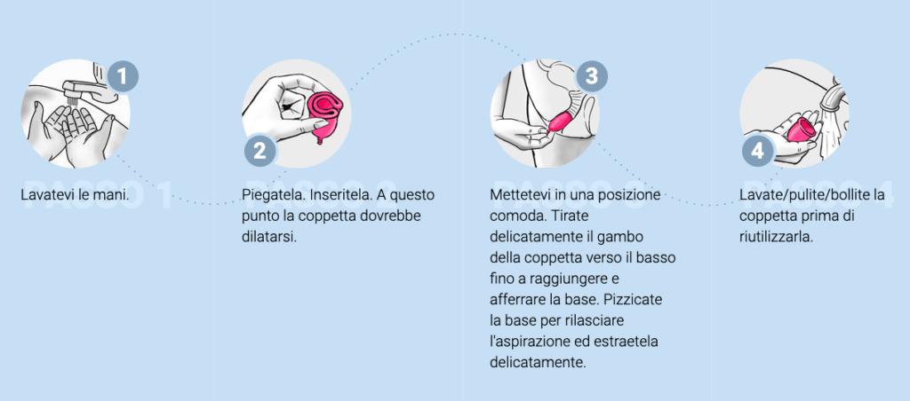 istruzioni coppetta mestruale